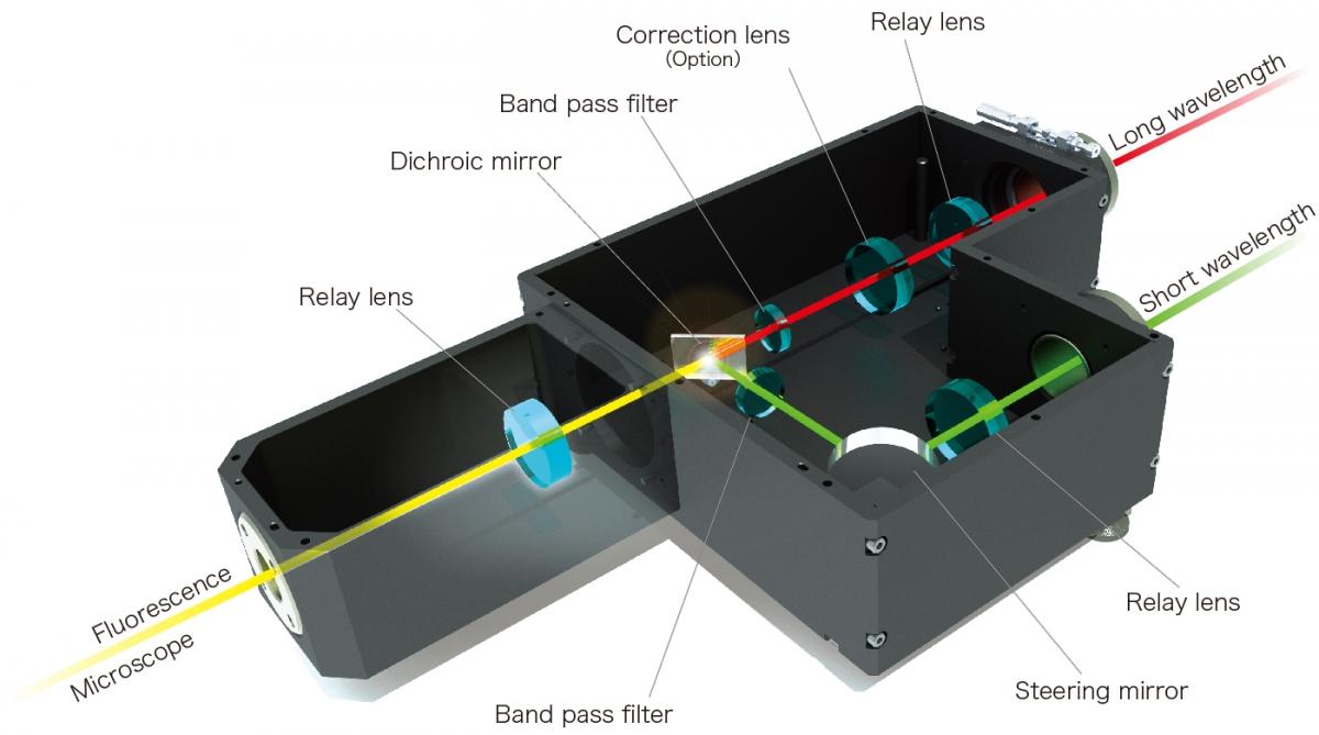 W-VIEW GEMINI 2C  Image Splitting Optics -3